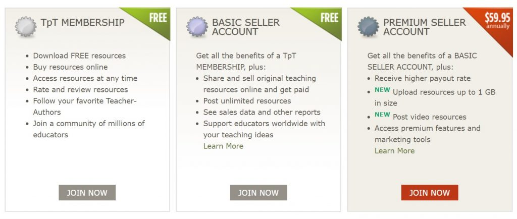 Teachers Pay Teachers Account Membership